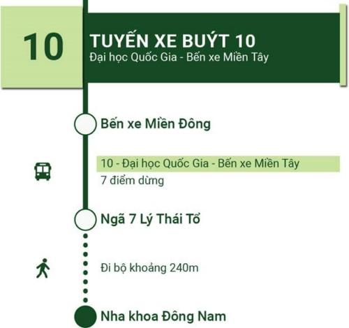 tuyến xe buýt 10 đến nha khoa đông nam
