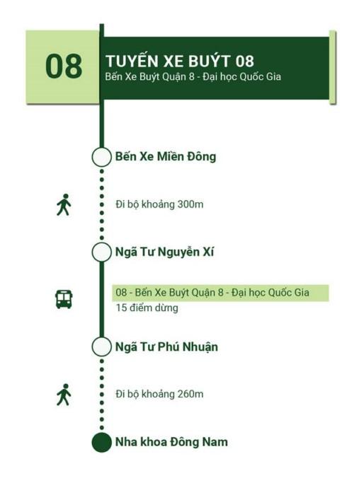 tuyến xe buýt 08 đến nha khoa đông nam