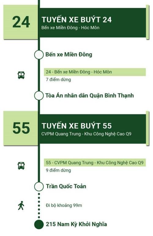 tuyến xe buýt 24,55 đến nha khoa đông nam