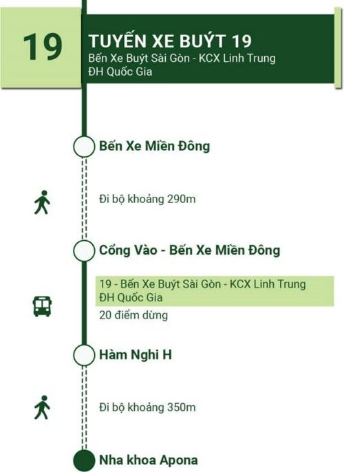 [REVIEW] Nha Khoa Apona - 128 Nguyễn Công Trứ, Quận 1 Có Tốt Không?