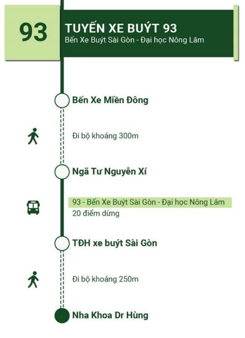 Nha Khoa Dr Hùng - 224A Cống Quỳnh, Quận 1 Có Tốt Không?