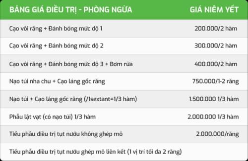 Nha Khoa Thành An - B16 Ngõ 57 Nguyễn Khánh Toàn Cầu Giấy Hà Nội có tốt Không?