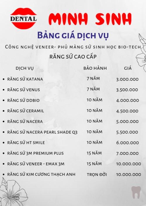 Nha khoa Minh Sinh - 380 Ngọc Lâm Long Biên Hà Nội Có Tốt Không?