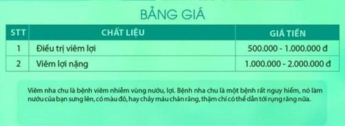 Nha Khoa Quang Hưng - Ngã Ba Chợ Tân Lập Đan Phượng Có Tốt Không?