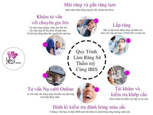 Nha khoa Thẩm mỹ Iris - 160B Trần Hưng Đạo Quận 1 có tốt không?