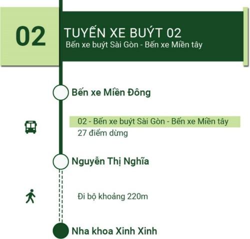 Nha khoa Xinh Xinh 173 – 175 Nguyễn Thái Học Quận 1 có tốt không?