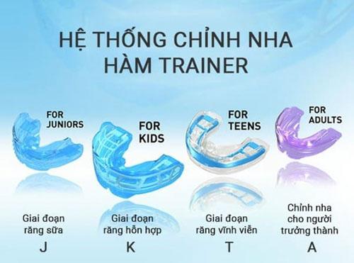 Niềng răng hàm Trainer