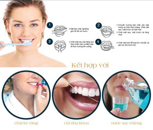 Vệ sinh răng miệng sạch sẽ đúng cách